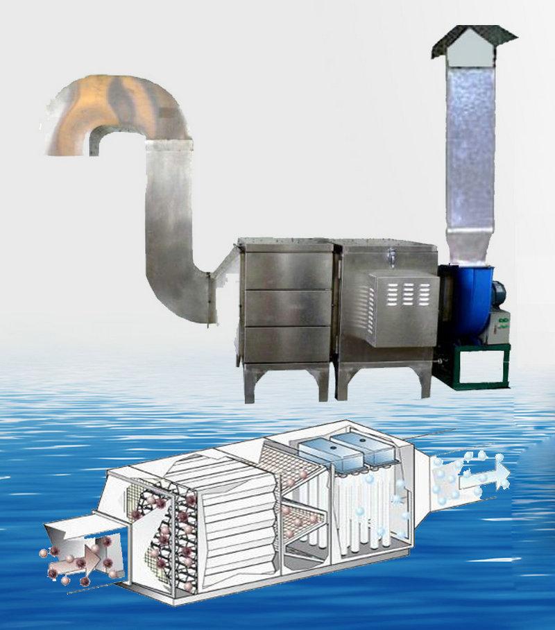 离子除臭设备是由离子发生器,离子传送器,控制系统组成,用来除臭